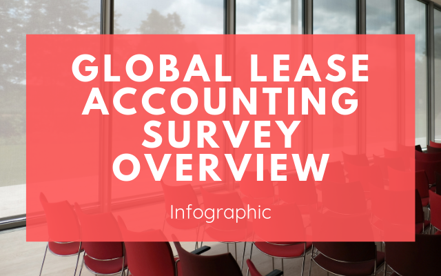 Global lease accounting survey | Soft4Lessee